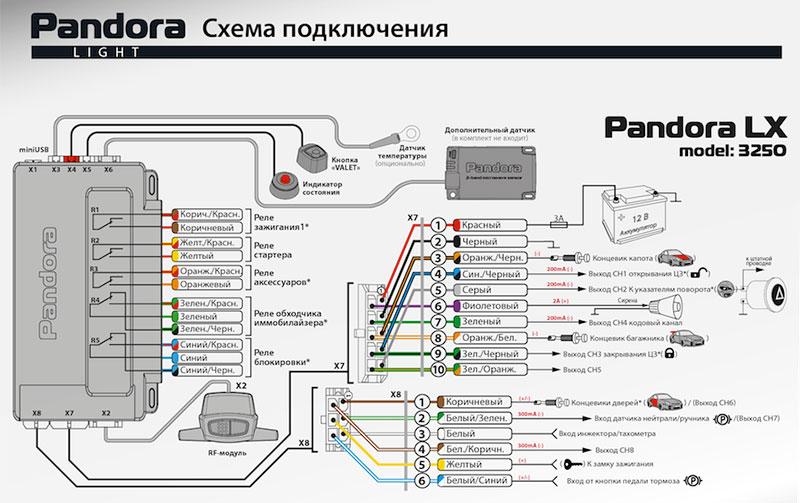 инструкция по эксплуатации pandora xl