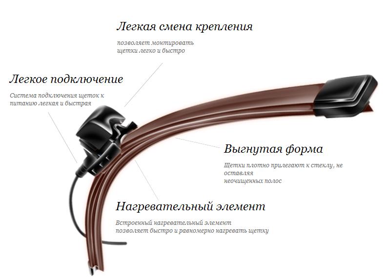 Щетки стеклоочистителя TORSO 650mm 1163283